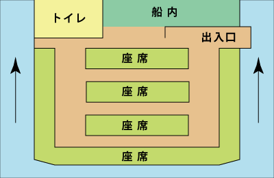 サンタバルカ号の座席図
